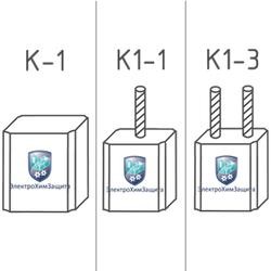 Классификация электрощеток